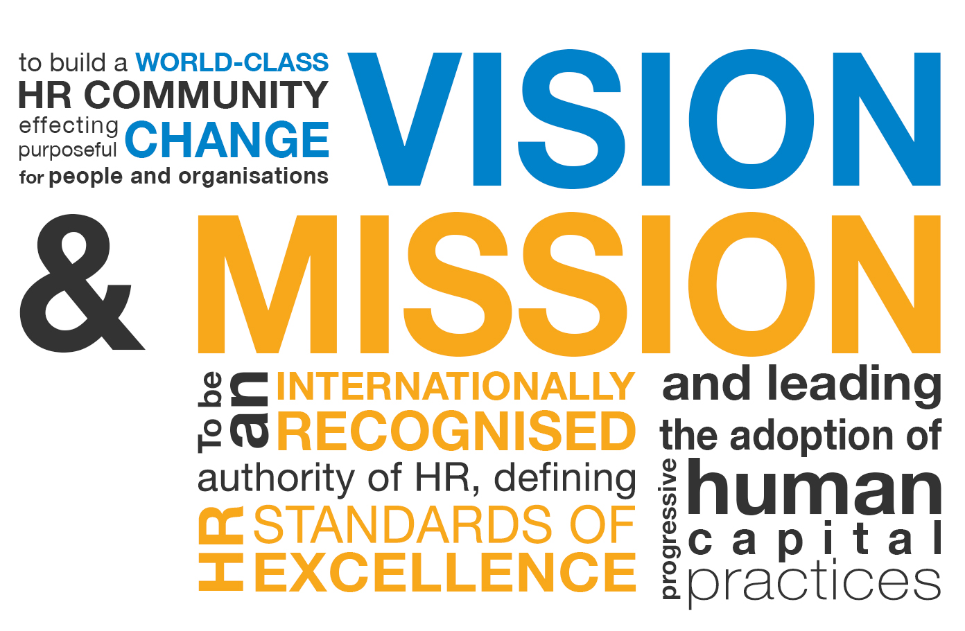 Institute of Human Resources Professional Singapore tyopgrahy design Vision and Mission