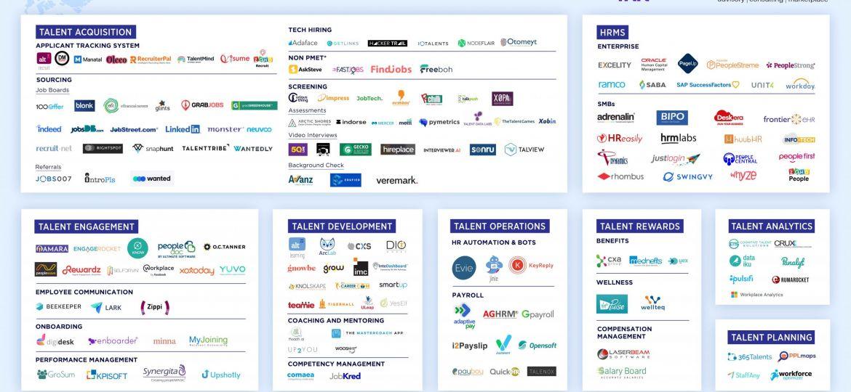 Singapore_HRTech__MarketMap_2020-2